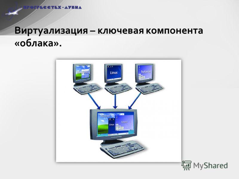 Виртуализация – ключевая компонента «облака».