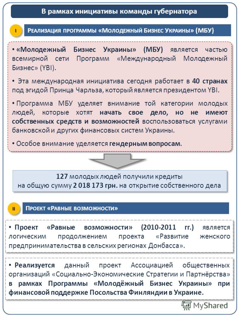 В рамках инициативы команды губернатора Р ЕАЛИЗАЦИЯ ПРОГРАММЫ «М ОЛОДЕЖНЫЙ Б ИЗНЕС У КРАИНЫ » (МБУ) II «Молодежный Бизнес Украины» (МБУ) является частью всемирной сети Программ «Международный Молодежный Бизнес» (YBI). Эта международная инициатива сег