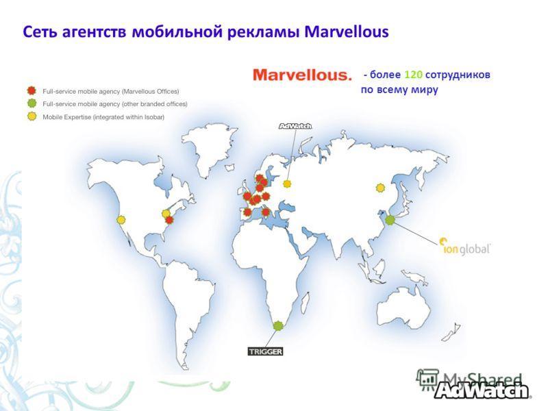 Сеть агентств мобильной рекламы Marvellous - более 120 сотрудников по всему миру