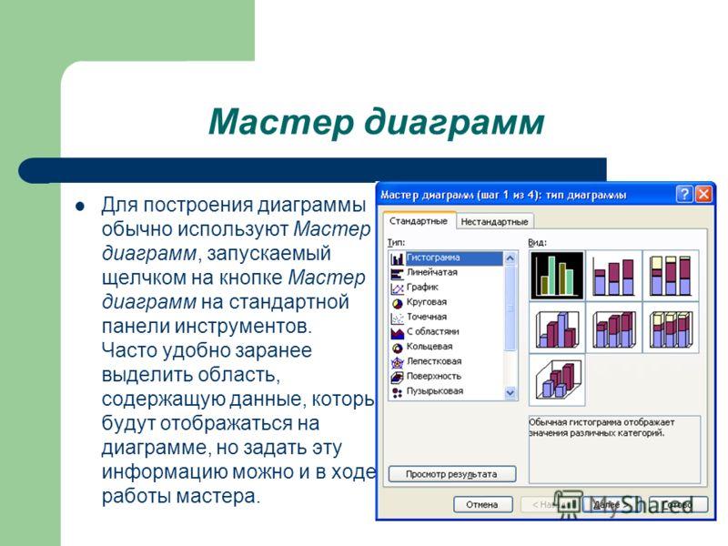 Мастер диаграмм Для построения диаграммы обычно используют Мастер диаграмм, запускаемый щелчком на кнопке Мастер диаграмм на стандартной панели инструментов. Часто удобно заранее выделить область, содержащую данные, которые будут отображаться на диаг