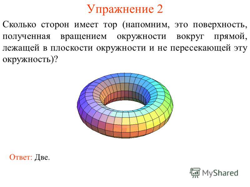 Упражнение 2 Сколько сторон имеет тор (напомним, это поверхность, полученная вращением окружности вокруг прямой, лежащей в плоскости окружности и не пересекающей эту окружность)? Ответ: Две.