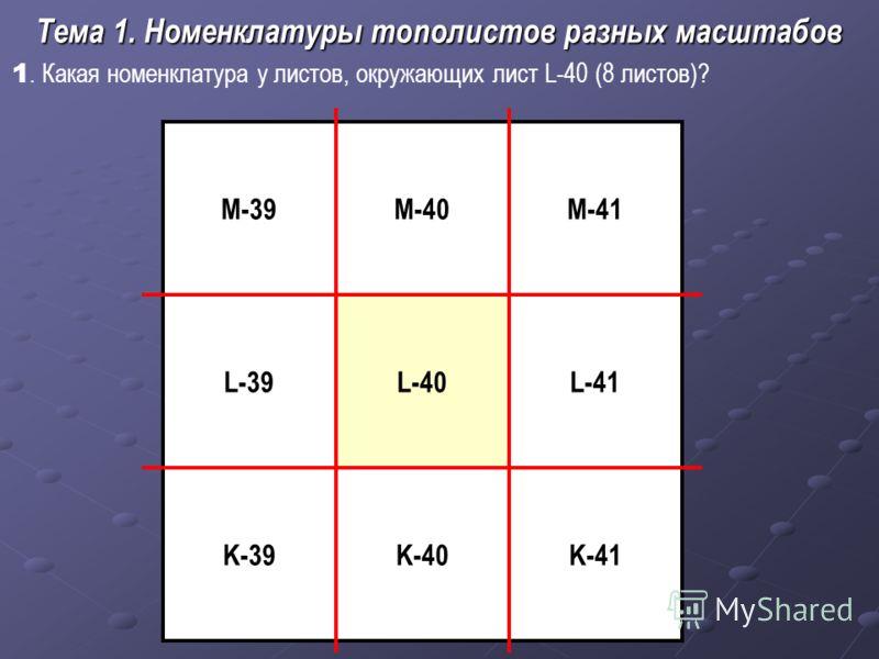 Тема 1. Номенклатуры тополистов разных масштабов 1. Какая номенклатура у листов, окружающих лист L-40 (8 листов)? L-40 K-40 M-41M-39 L-41 K-41 L-39 K-39 M-40
