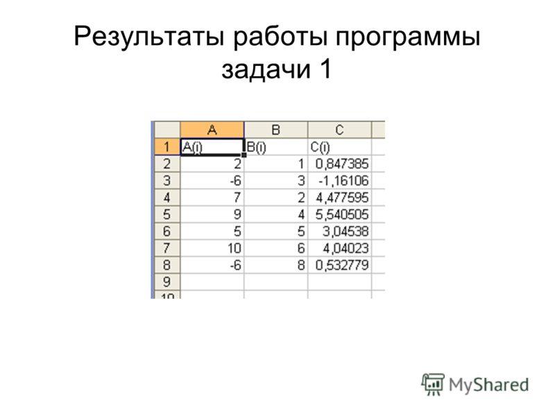 Результаты работы программы задачи 1