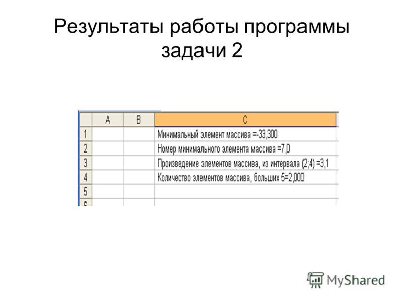 Результаты работы программы задачи 2