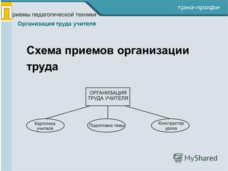 Схема приемов организации труда Организация труда учителя