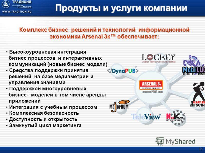 11 Комплекс бизнес решений и технологий информационной экономики Arsenal 3к обеспечивает: Высокоуровневая интеграция бизнес процессов и интерактивных коммуникаций (новые бизнес модели) Средства поддержки принятия решений на базе медиаметрии и управле