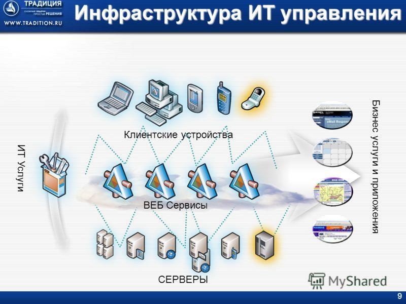 9 Инфраструктура ИТ управления Клиентские устройства ВЕБ Сервисы Бизнес услуги и приложения ИТ Услуги СЕРВЕРЫ