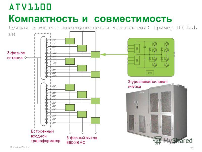 Schneider Electric 10 ATV1100 Компактность и совместимость Лучшая в классе многоуровневая технология: Пример ПЧ 6.6 кВ 3-уровневая силовая ячейка 3-фазный выход 6600 В AC Встроенный входной трансформатор 3-фазное питание