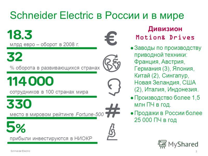 Schneider Electric 3 Schneider Electric в России и в мире Заводы по производству приводной техники: Франция, Австрия, Германия (3), Япония, Китай (2), Сингапур, Новая Зеландия, США (2), Италия, Индонезия. Производство более 1,5 млн ПЧ в год. Продажи