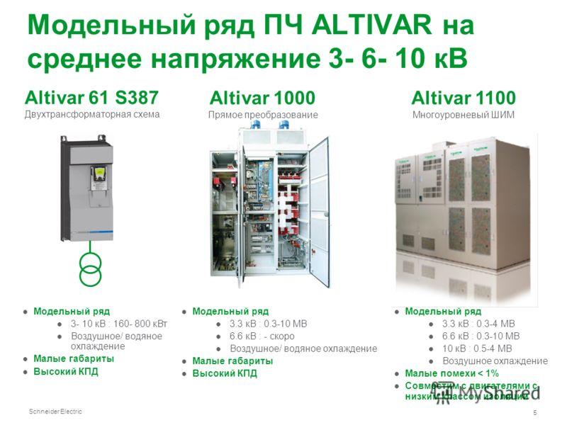 Schneider Electric 5 Модельный ряд ПЧ ALTIVAR на среднее напряжение 3- 6- 10 кВ Altivar 61 S387 Двухтрансформаторная схема Altivar 1000 Прямое преобразование Altivar 1100 Многоуровневый ШИМ Модельный ряд 3.3 кВ : 0.3-4 МВ 6.6 кВ : 0.3-10 МВ 10 кВ : 0