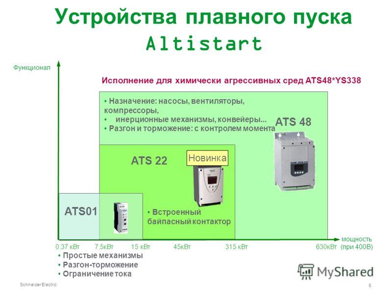 Schneider Electric 6 0,37 кВт 7,5кВт 15 кВт 45кВт 315 кВт 630кВт ATS 48 ATS 22 Функционал ATS01 мощность (при 400В) Устройства плавного пуска Altistart Новинка Простые механизмы Разгон-торможение Ограничение тока Исполнение для химически агрессивных