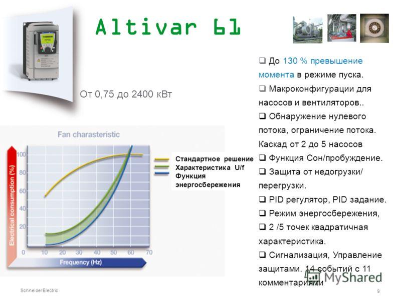 Schneider Electric 9 Altivar 61 Стандартное решение Характеристика U/f Функция энергосбережения До 130 % превышение момента в режиме пуска. Макроконфигурации для насосов и вентиляторов.. Обнаружение нулевого потока, ограничение потока. Каскад от 2 до
