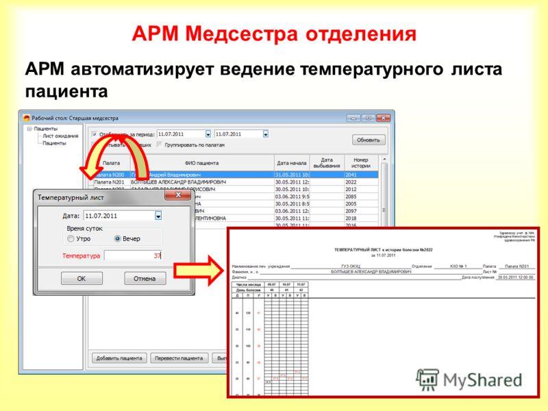 АРМ Медсестра отделения АРМ автоматизирует ведение температурного листа пациента