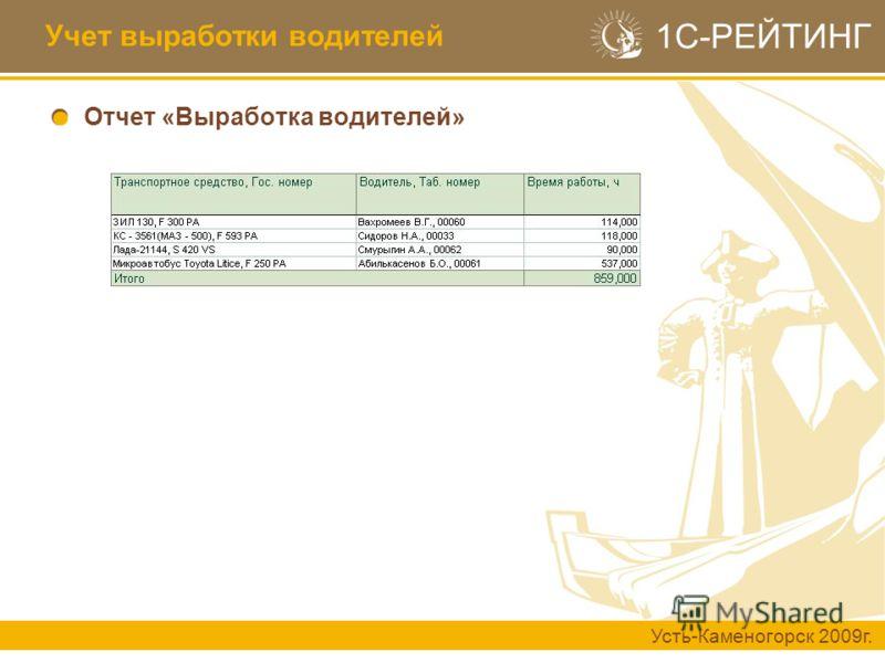 Усть-Каменогорск 2009г. 1С-РЕЙТИНГ Отчет «Выработка водителей» Учет выработки водителей