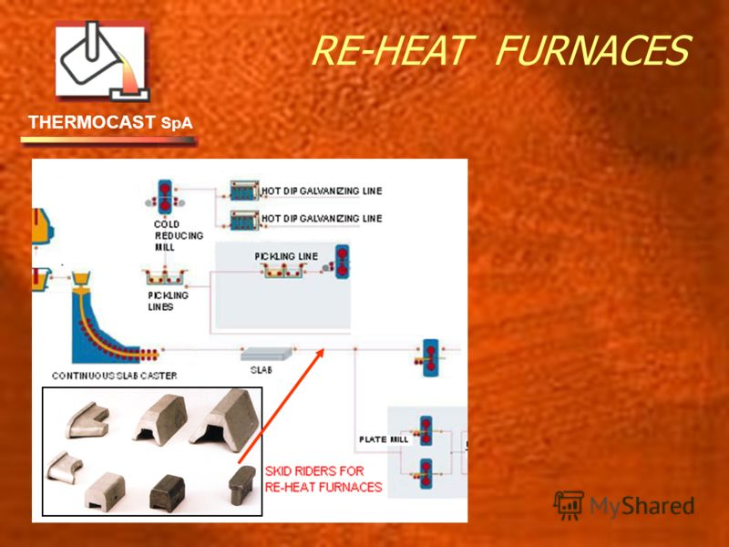 THERMOCAST SpA RE-HEAT FURNACES