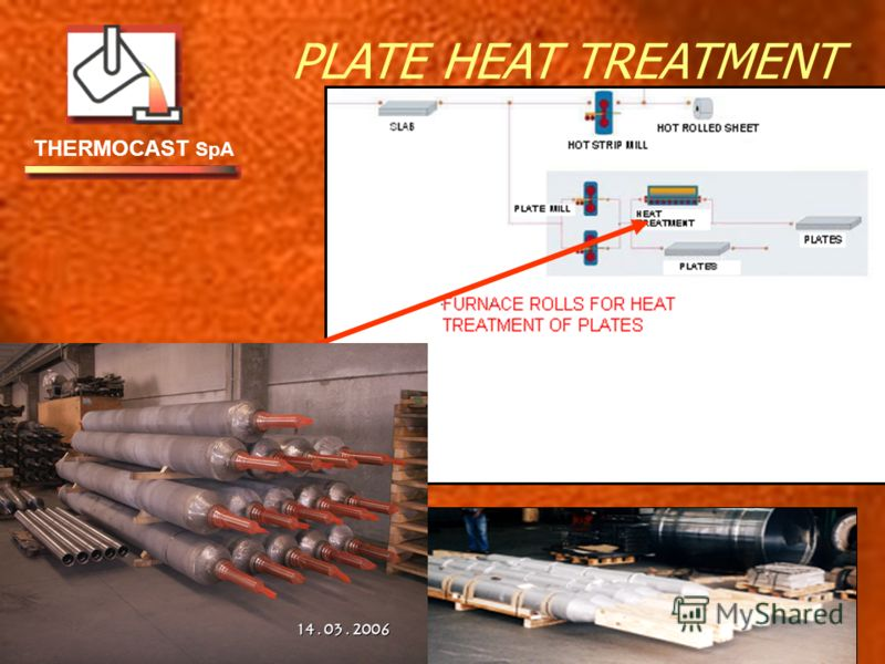 THERMOCAST SpA PLATE HEAT TREATMENT