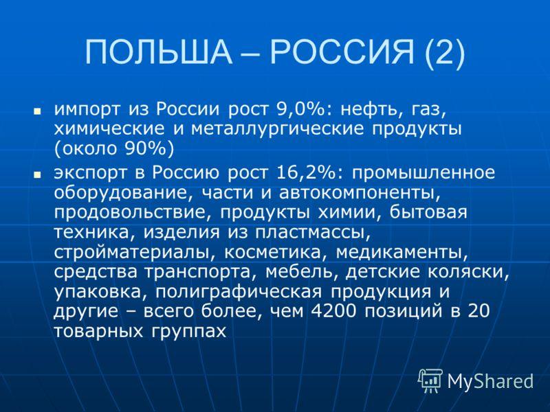 ПОЛЬША – РОССИЯ (2) импорт из России рост 9,0%: нефть, газ, химические и металлургические продукты (около 90%) экспорт в Россию рост 16,2%: промышленное оборудование, части и автокомпоненты, продовольствие, продукты химии, бытовая техника, изделия из