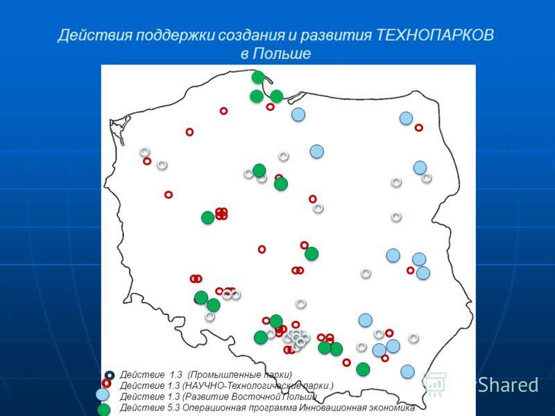 Действия поддержки создания и развития ТЕХНОПАРКОВ в Польше Действие 1.3 (Промышленные парки) Действие 1.3 (НАУЧНО-Технологические парки.) Действие 1.3 (Развитие Восточной Польши Действие 5.3 Операционная программа Инновационная экономика