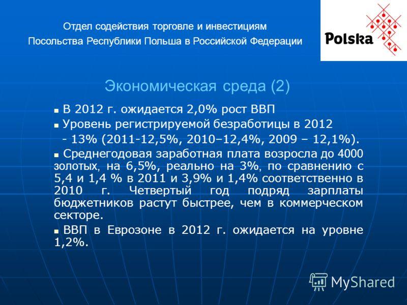 Экономическая среда (2) В 2012 г. ожидается 2,0% рост ВВП Уровень регистрируемой безработицы в 2012 - 13% (2011-12,5%, 2010–12,4%, 2009 – 12,1%). Среднегодовая заработная плата возросла до 4000 золотых, на 6,5%, реально на 3%, по сравнению с 5,4 и 1,