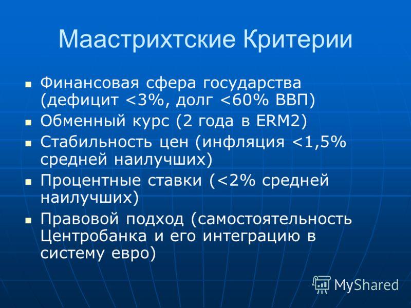 Маастрихтские Критерии Финансовая сфера государства (дефицит
