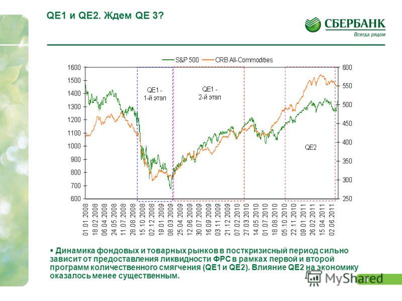 4 Индексы PMI Замедление роста деловой активности на фоне снижения оптимизма в отношении дальнейшего роста спроса