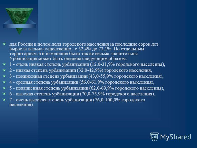 для России в целом доля городского населения за последние сорок лет выросла весьма существенно - с 52,4% до 73,1%. По отдельным территориям эти изменения были также весьма значительны. Урбанизация может быть оценена следующим образом: 1 - очень низка