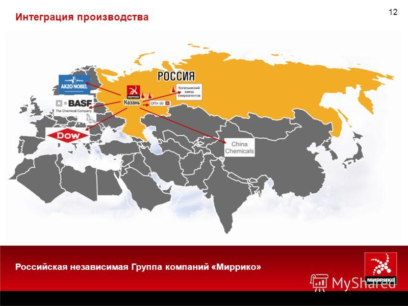 12 Интеграция производства Российская независимая Группа компаний «Миррико»