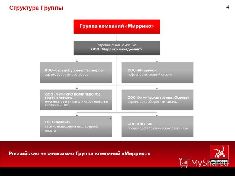 4 Структура Группы Российская независимая Группа компаний «Миррико»