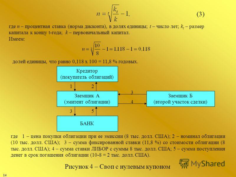14 где n – процентная ставка (норма дисконта), в долях единицы; t – число лет; k t – размер капитала к концу t-года; k – первоначальный капитал. Имеем: долей единицы, что равно 0,118 х 100 = 11,8 % годовых. (3) БАНК 35 Кредитор (покупатель облигаций)