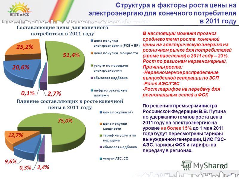 10 Структура и факторы роста цены на электроэнергию для конечного потребителя в 2011 году В настоящий момент прогноз среднего темп роста конечной цены на электрическую энергию на розничном рынке для потребителей (кроме населения) в 2011 году – 23%. Р