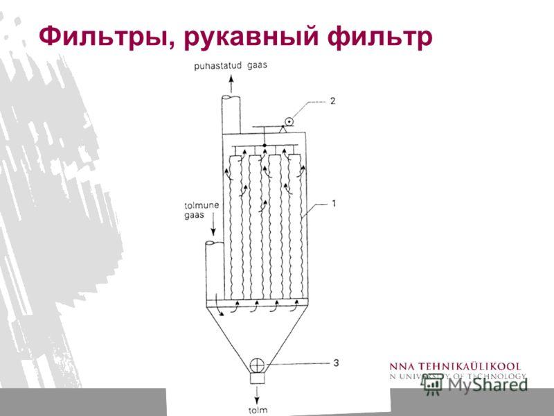 Фильтры, рукавный фильтр