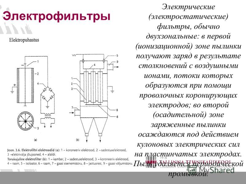 Электрофильтры Электрические (электростатические) фильтры, обычно двухзональные: в первой (ионизационной) зоне пылинки получают заряд в результате столкновений с воздушными ионами, потоки которых образуются при помощи проволочных коронирующих электро