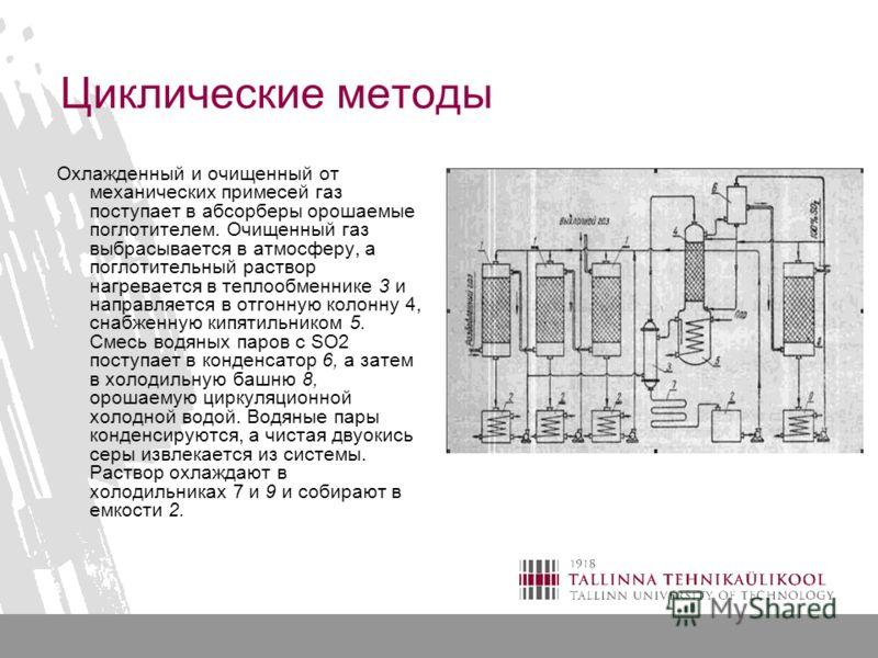 Циклические методы Охлажденный и очищенный от механических примесей газ поступает в абсорберы орошаемые поглотителем. Очищенный газ выбрасывается в атмосферу, а поглотительный раствор нагревается в теплообменнике 3 и направляется в отгонную колонну 4