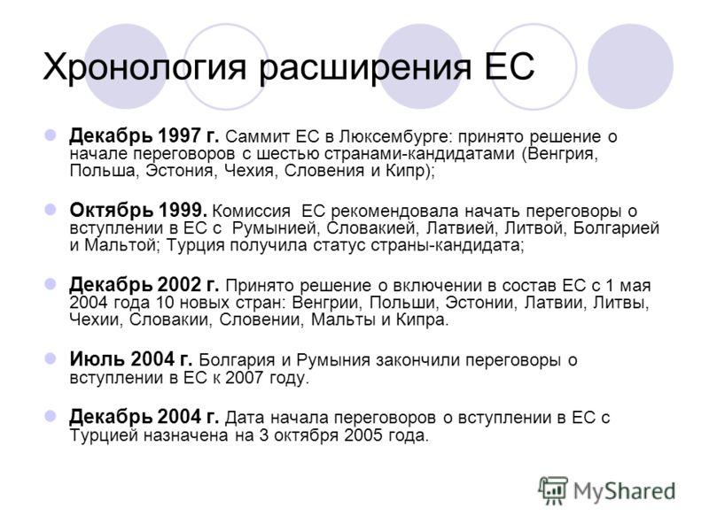 Хронология расширения ЕС Декабрь 1997 г. Саммит ЕС в Люксембурге: принято решение о начале переговоров с шестью странами-кандидатами (Венгрия, Польша, Эстония, Чехия, Словения и Кипр); Октябрь 1999. Комиссия ЕС рекомендовала начать переговоры о вступ