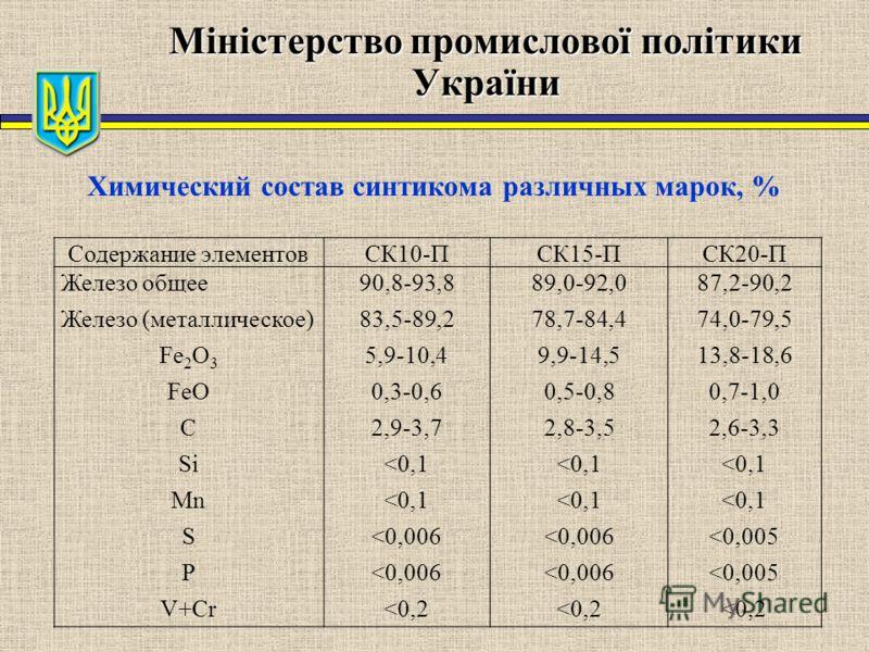 Міністерство промислової політики України Химический состав синтикома различных марок, % Содержание элементовСК10-ПСК15-ПСК20-П Железо общее Железо (металлическое) Fe 2 O 3 FeO C Si Mn S P V+Cr 90,8-93,8 83,5-89,2 5,9-10,4 0,3-0,6 2,9-3,7
