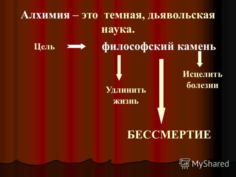 Алхимия – это темная, дьявольская наука. философский камень Удлинить жизнь Исцелить болезни БЕССМЕРТИЕ Цель