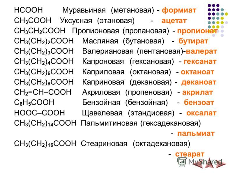 HCOOH Муравьиная (метановая) - формиат CH 3 COOH Уксусная (этановая) - ацетат CH 3 CH 2 COOH Пропионовая (пропановая) - пропионат CH 3 (CH 2 ) 2 COOH Масляная (бутановая) - бутират CH 3 (CH 2 ) 3 COOH Валериановая (пентановая)-валерат CH 3 (CH 2 ) 4