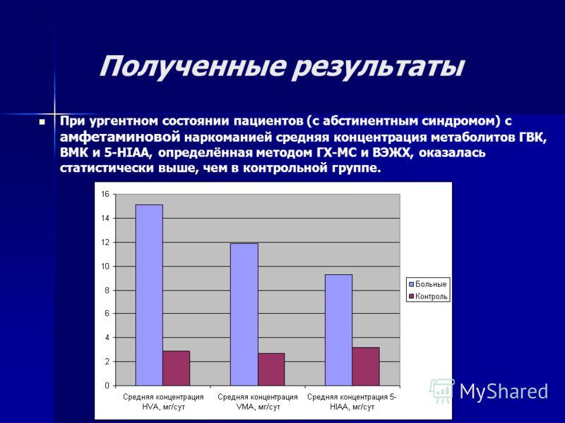 При ургентном состоянии пациентов (с абстинентным синдромом) с амфетаминовой наркоманией средняя концентрация метаболитов ГВК, ВМК и 5-HIAA, определённая методом ГХ-МС и ВЭЖХ, оказалась статистически выше, чем в контрольной группе. Полученные результ