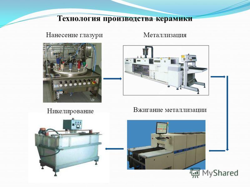 Технология производства керамики Нанесение глазуриМеталлизация Вжигание металлизации Никелирование