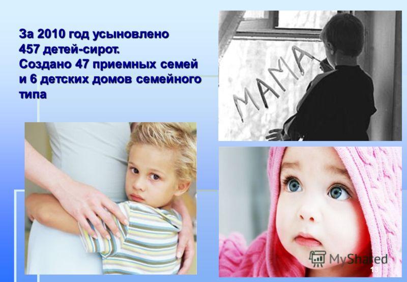 За 2010 год усыновлено 457 детей-сирот. Создано 47 приемных семей и 6 детских домов семейного типа 13