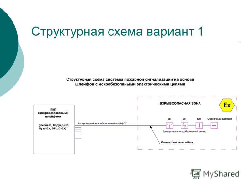 Структурная схема вариант 1