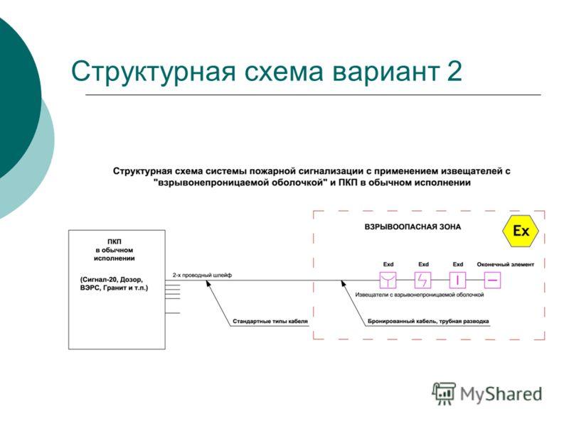 Структурная схема вариант 2