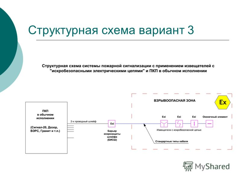 Структурная схема вариант 3