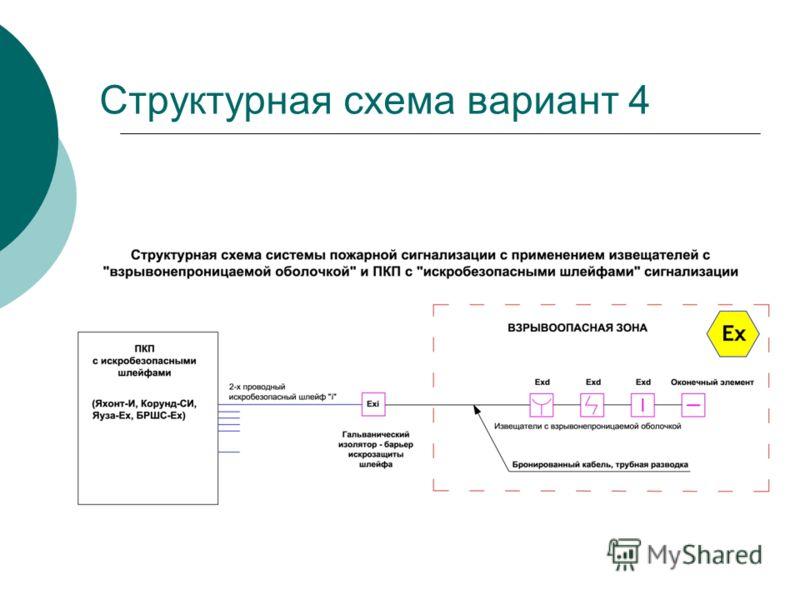 Структурная схема вариант 4