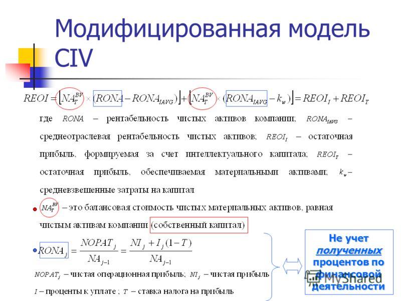 Модифицированная модель CIV Не учет полученных процентов по финансовой деятельности