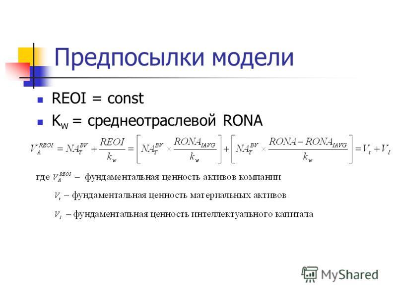 Предпосылки модели REOI = const K w = среднеотраслевой RONA