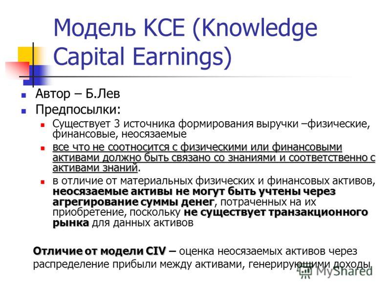 Модель KCE (Knowledge Capital Earnings) Автор – Б.Лев Предпосылки: Существует 3 источника формирования выручки –физические, финансовые, неосязаемые все что не соотносится с физическими или финансовыми активами должно быть связано со знаниями и соотве