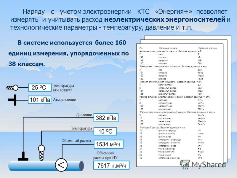 7 В системе используется более 160 единиц измерения, упорядоченных по 38 классам. Наряду с учетом электроэнергии КТС «Энергия+» позволяет измерять и учитывать расход неэлектрических энергоносителей и технологические параметры - температуру, давление