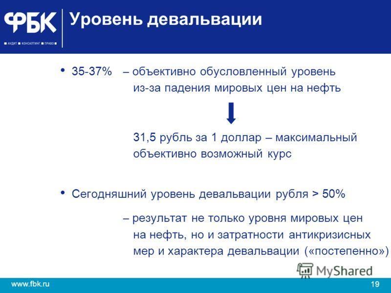 19 www.fbk.ru Уровень девальвации 35-37% – объективно обусловленный уровень из-за падения мировых цен на нефть 31,5 рубль за 1 доллар – максимальный объективно возможный курс Сегодняшний уровень девальвации рубля > 50% – результат не только уровня ми