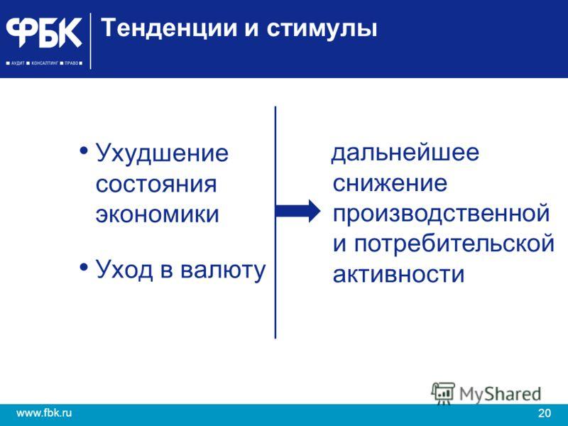 20 www.fbk.ru Тенденции и стимулы Ухудшение состояния экономики Уход в валюту дальнейшее снижение производственной и потребительской активности